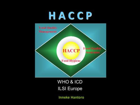 H A C C P WHO & ICD ILSI Europe Inneke Hantoro. Introduction: Traditional QC vs Preventive System Traditional QC programs spot-checked manufacturing conditions,