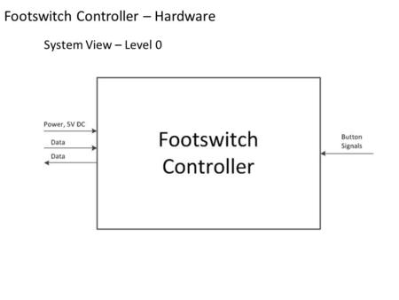 Footswitch Controller – Hardware System View – Level 0.
