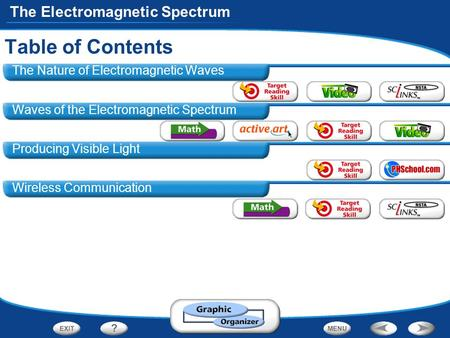 The Electromagnetic Spectrum The Nature of Electromagnetic Waves Waves of the Electromagnetic Spectrum Producing Visible Light Wireless Communication Table.