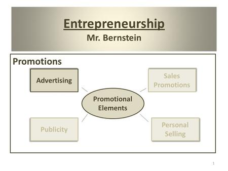 Promotions 1 Promotional Elements Advertising Publicity Sales Promotions Personal Selling Entrepreneurship Mr. Bernstein.