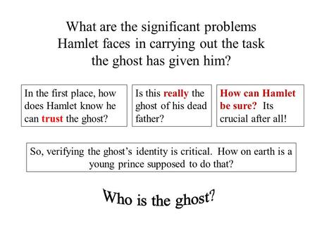 What are the significant problems Hamlet faces in carrying out the task the ghost has given him? In the first place, how does Hamlet know he can trust.