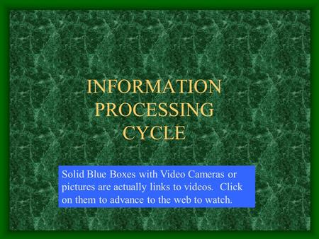 INFORMATION PROCESSING CYCLE Solid Blue Boxes with Video Cameras or pictures are actually links to videos. Click on them to advance to the web to watch.