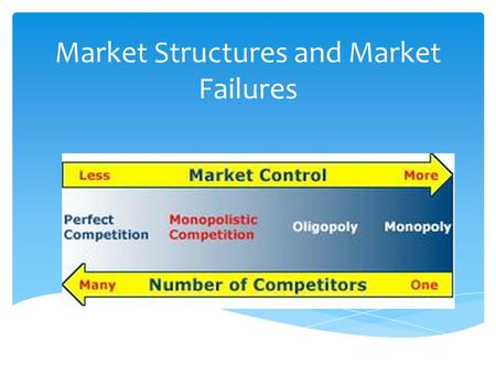 Market Structures and Market Failures.  Everything we have dealt with had been in a perfect scenario.  What happens when the scenarios are no longer.