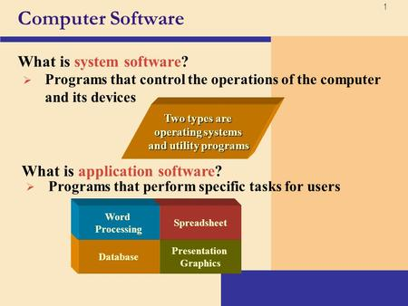 1 Computer Software What is system software?  Programs that control the operations of the computer and its devices What is application software? Presentation.