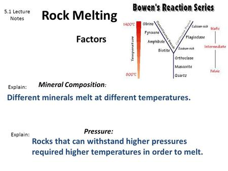 Rock Melting 5.1 Lecture Notes Factors Mineral Composition: Explain: