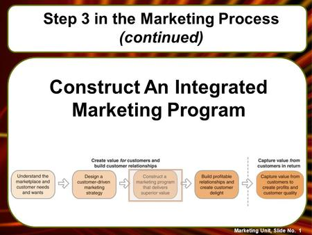 <strong>Marketing</strong> Unit, Slide No. 1 Construct An Integrated <strong>Marketing</strong> Program Step 3 in the <strong>Marketing</strong> Process (continued)