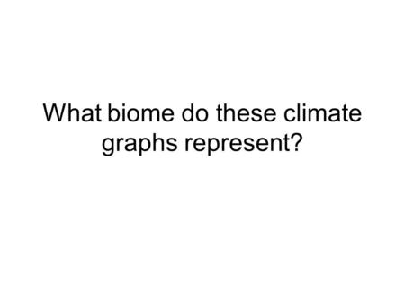What biome do these climate graphs represent?. Answer: Rainforest.