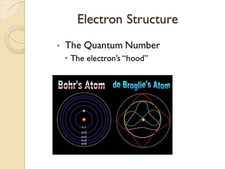 "Electron Structure The Quantum Number The electron's ""hood"""