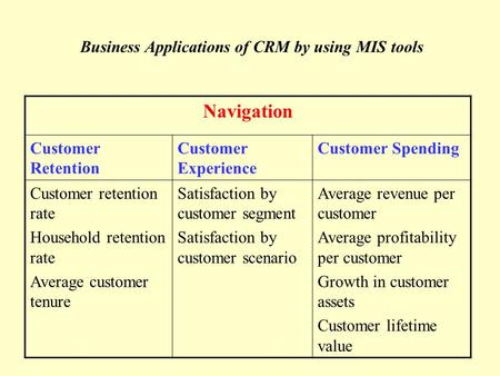 Navigation Customer Retention Customer Experience Customer Spending Customer retention rate Household retention rate Average customer tenure Satisfaction.