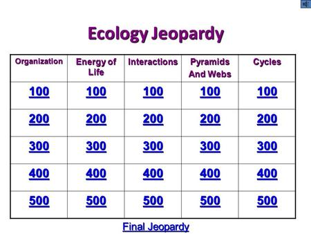 Ecology Jeopardy Organization Energy of Life InteractionsPyramids And Webs Cycles 100 200 300 400 500 Final Jeopardy Final Jeopardy.