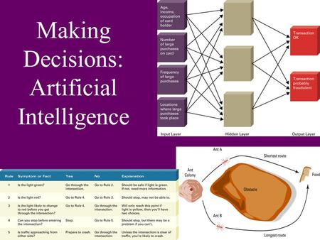 Making Decisions: Artificial Intelligence. ARTIFICIAL INTELLIGENCE (AI) is the science of making machines imitate human thinking and behavior. Reasoning.