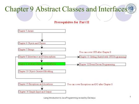 Chapter 9 Abstract Classes and Interfaces