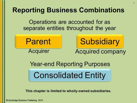 ©Cambridge Business Publishing, 2010 Reporting Business Combinations 1 Operations are accounted for as separate entities throughout the year Parent Subsidiary.