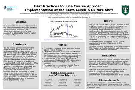 Best Practices for Life Course Approach Implementation at the State Level: A Culture Shift Rebecca Gurvich, MPH, Global Community Health and Behavioral.