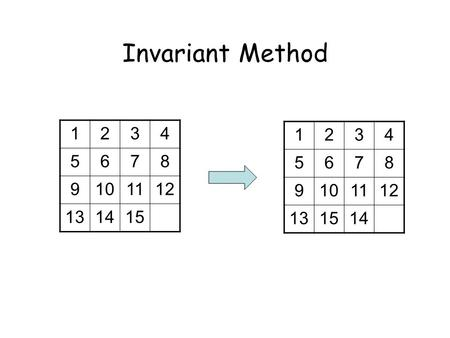 Invariant Method 1 2 3 4 5 6 7 8 9 10 11 12 13 14 15 1 2 3 4 5 6 7 8 9 10 11 12 13 15 14.