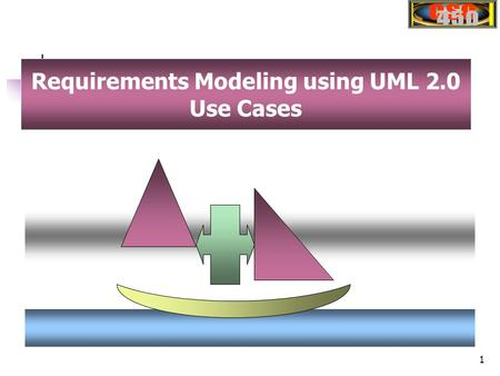 1 Requirements Modeling using UML 2.0 Use Cases. 2 Requirements Engineering Software Lifecycle Activities System Engineering Requirements Analysis Software.