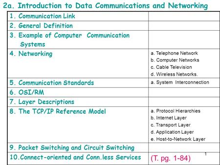 1 2a. Introduction to Data Communications and <strong>Networking</strong> 1. Communication Link 2. General <strong>Definition</strong> 3. Example of Computer Communication Systems 4. <strong>Networking</strong>.