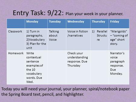 Entry Task: 9/22: Plan your week in your planner. MondayTuesdayWednesdayThursdayFriday Classwork1) Turn in paragraphs. 2)Vocabulary 3) Plan for the unit.