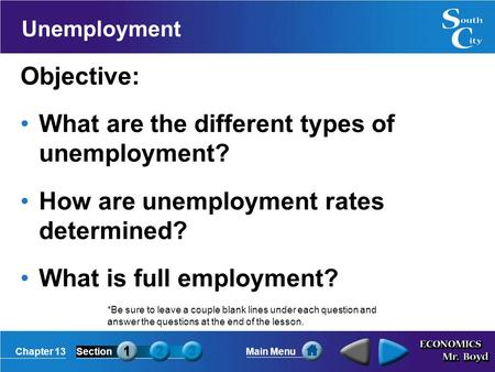 What are the different types of unemployment?