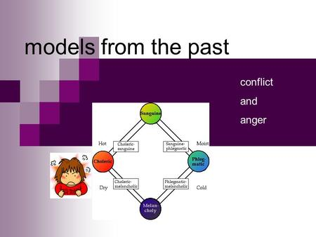 Models from the past conflict and anger.