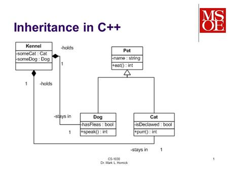 CS-1030 Dr. Mark L. Hornick 1 Inheritance in C++.