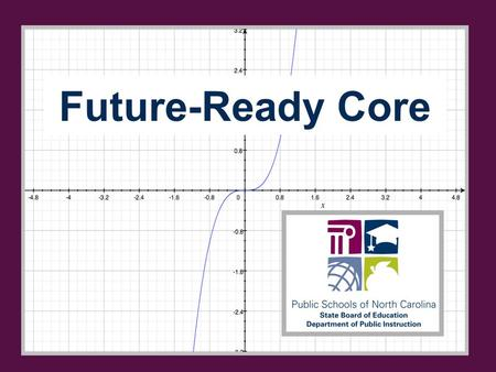 Future-Ready Core. Graduating Future-Ready Impact on Agency Areas Council provides cross-functional lens Future- Ready Core Human Resources Accountability.