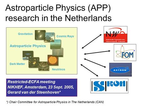 Astroparticle Physics (APP) research in the Netherlands Restricted-ECFA meeting NIKHEF, Amsterdam, 23 Sept. 2005, Gerard van der Steenhoven* ? LOFAR Gravitation.