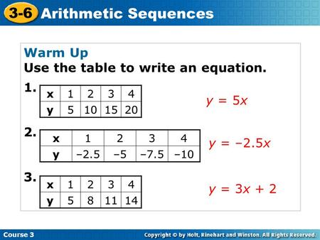Use the table to write an equation. 1.