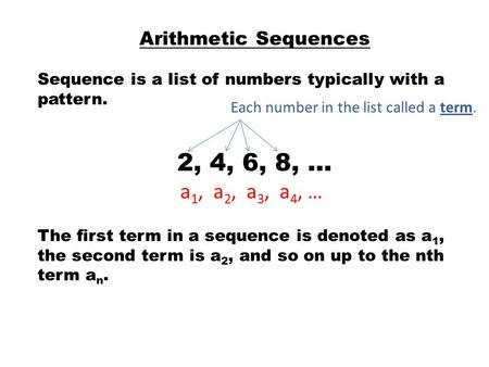 2, 4, 6, 8, … a1, a2, a3, a4, … Arithmetic Sequences