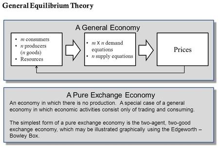 General Equilibrium Theory A General Economy m consumers n producers (n goods) Resources m X n demand equations n supply equations Prices A Pure Exchange.