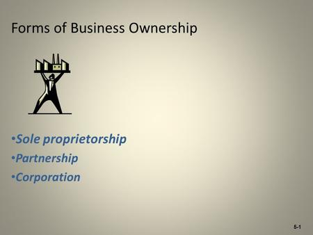 5-1 Forms of Business Ownership Sole proprietorship Partnership Corporation.