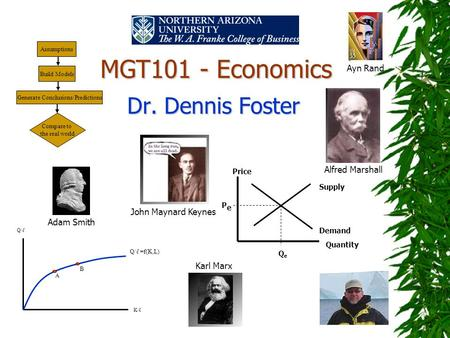 MGT101 - Economics Dr. Dennis Foster Assumptions Build Models Generate Conclusions/Predictions Compare to the real world Q/ ℓ =f(K,L) K/ℓ Q/ ℓ A B Supply.