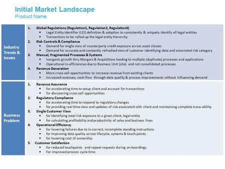 Initial Market Landscape Product Name Industry Trends & Issues 1.Global Regulations (Regulation1, Regulation2, Regulation3)  Legal Entity Identifier (LEI)