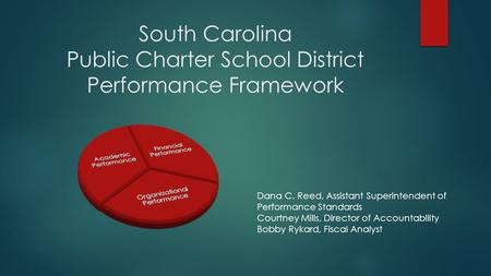 South Carolina Public Charter School District Performance Framework Dana C. Reed, Assistant Superintendent of Performance Standards Courtney Mills, Director.