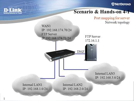 D-Link Security 1 Internal LAN1 IP: 192.168.1.0/24 Internal LAN2 IP: 192.168.2.0/24 Internal LAN3 IP: 192.168.3.0/24 WAN1 IP: 192.168.174.70/24 FTP Server.
