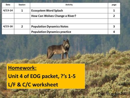 Homework: Unit 4 of EOG packet, ?'s 1-5 L/F & C/C worksheet DateSessionActivitypage 4/13-14 1Ecosystem Word Splash1 How Can Wolves Change a River?2 4/15-16.