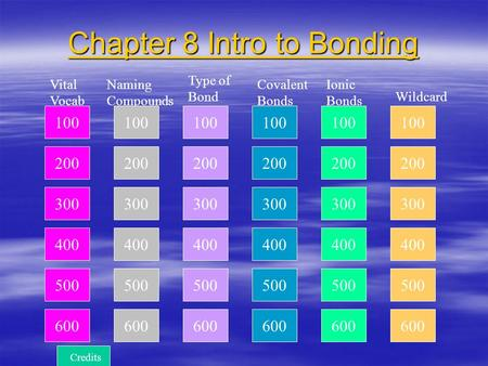 100 200 300 400 Naming Compounds Type of Bond Covalent Bonds Ionic Bonds Wildcard Chapter 8 Intro to Bonding Chapter 8 Intro to Bonding Vital Vocab 500.