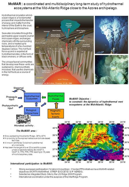 MoMAR : a coordinated and multidisciplinary long-term study of hydrothermal ecosystems at the Mid-Atlantic Ridge close to the Azores archipelago. Hydrothermal.