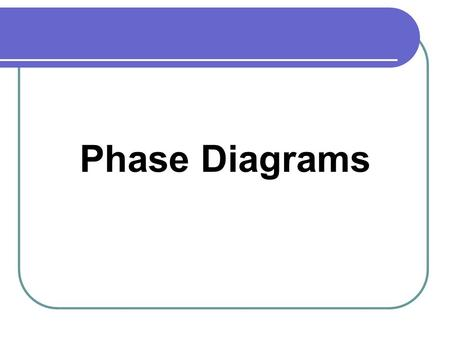 Phase Diagrams Unit # 11.