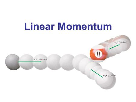 Linear Momentum. Content Momentum and Its Relation to Force Conservation of Momentum Collisions and Impulse Conservation of Energy and Momentum in Collisions.