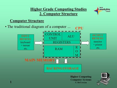Higher Computing Computer Systems S. McCrossan 1 Higher Grade Computing Studies 2. Computer Structure Computer Structure The traditional diagram of a computer...