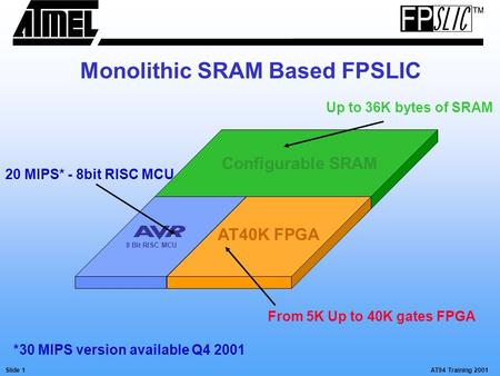 AT94 Training 2001Slide 1 Configurable SRAM 8 Bit RISC MCU AT40K FPGA Monolithic SRAM Based FPSLIC 20 MIPS* - 8bit RISC MCU Up to 36K bytes of SRAM From.