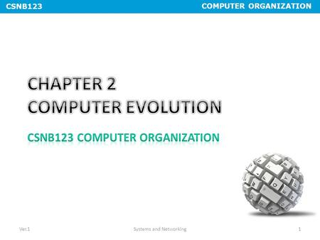 CHAPTER 2 COMPUTER EVOLUTION