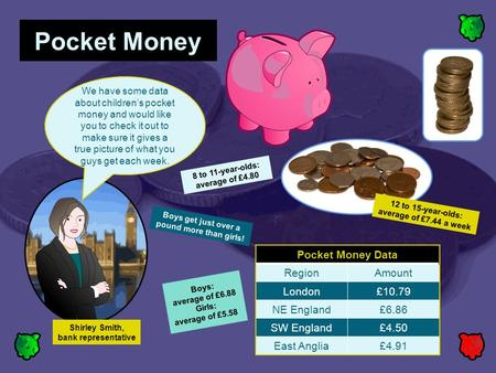 Pocket Money We have some data about children's pocket money and would like you to check it out to make sure it gives a true picture of what you guys get.