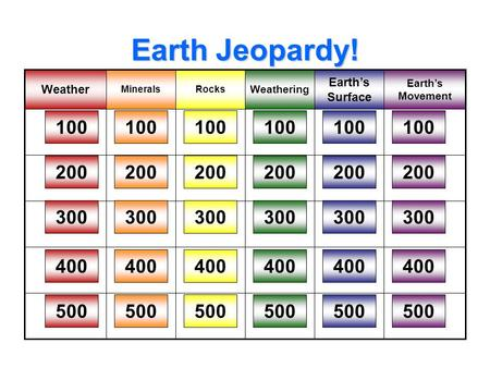 Earth Jeopardy! Earth's Movement Earth's Surface Weathering RocksMinerals Weather 100 200 300 400 500 100 200 300 400 500 100 200 300 400 500 100 200 300.
