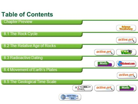 Table of Contents Chapter Preview 8.1 The Rock Cycle