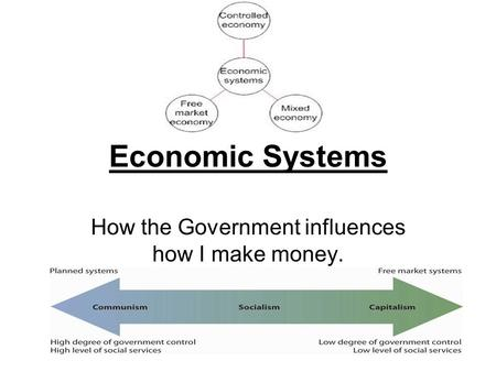 Economic Systems How the Government influences how I make money.
