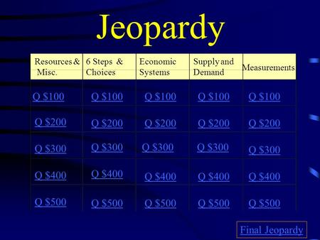 Jeopardy Resources & Misc. 6 Steps & Choices Economic Systems Supply and Demand Measurements Q $100 Q $200 Q $300 Q $400 Q $500 Q $100 Q $200 Q $300 Q.