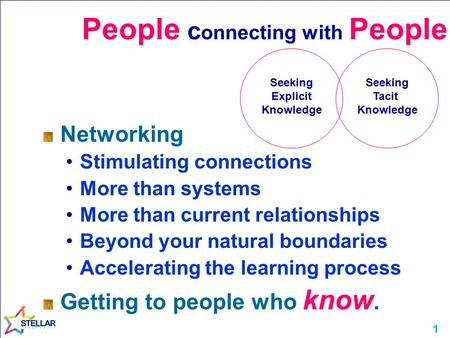 1 People c onnecting with People Networking Stimulating connections More than systems More than current relationships Beyond your natural boundaries Accelerating.