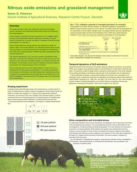 Box 1 CO 2 mitigation potential of managed grassland: An example Franzluebbers et al. (2000; Soil Biol. Biochem. 32: 469-478) quantified C sequestration.